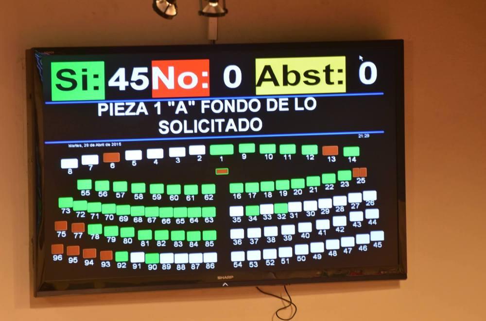 No ratificaron el Derecho al agua en El Salvador