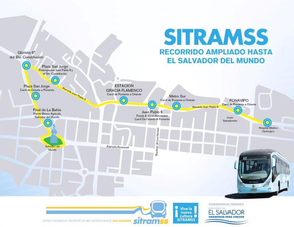 SITRAMSS El Salvador